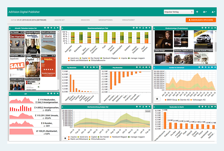 publisher-tool-individualisierbare-dashboards-sales-insights-advision-digital
